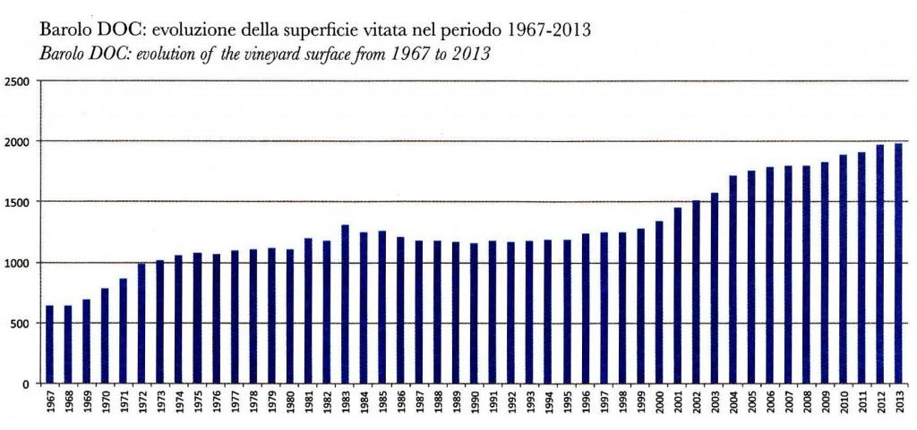 Alessandro Masnaghetti『BAROLO MGA』 15頁